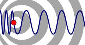 Harness the Power of The Doppler Cascade