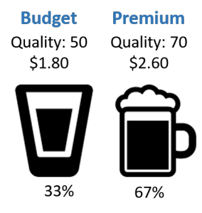 pricing strategy example 1
